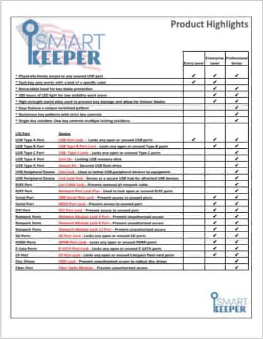 Smart Keeper Product Highlights